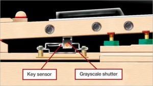 Yamaha Gray scale sensor